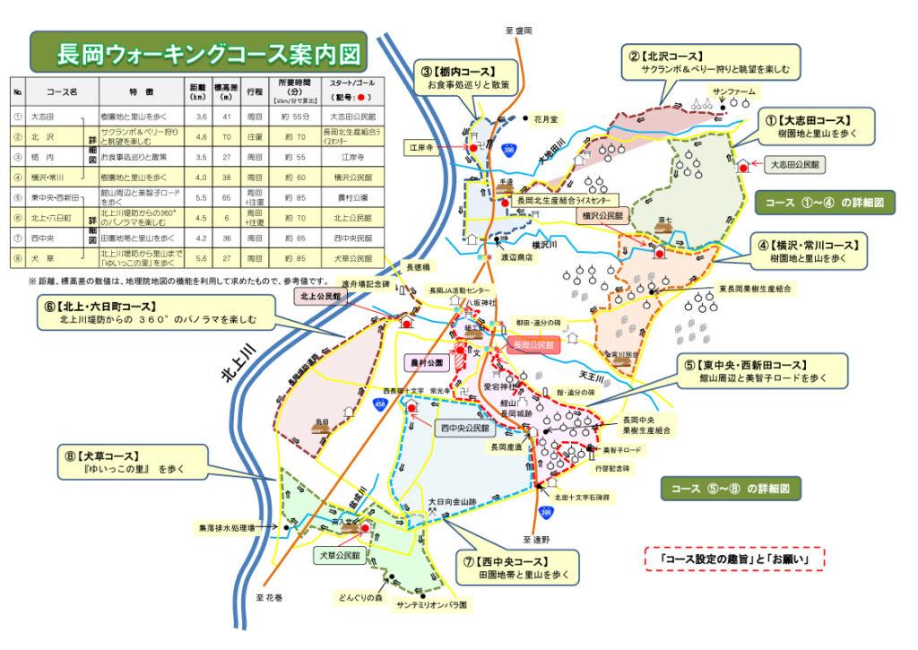 nagaoka-walkingcourse